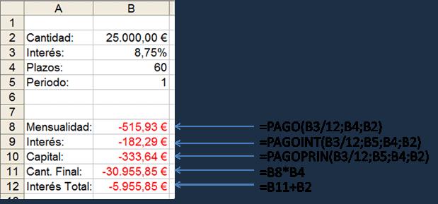Ejercicio de Excel: Funciones financieras