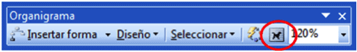 botón formato organigrama