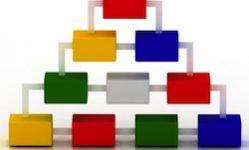 Tutorial sobre Organigramas en Word: la manera rápida y correcta