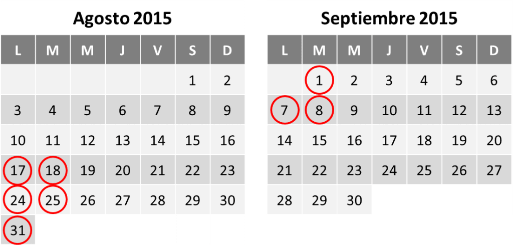 agosto septiembre 2015