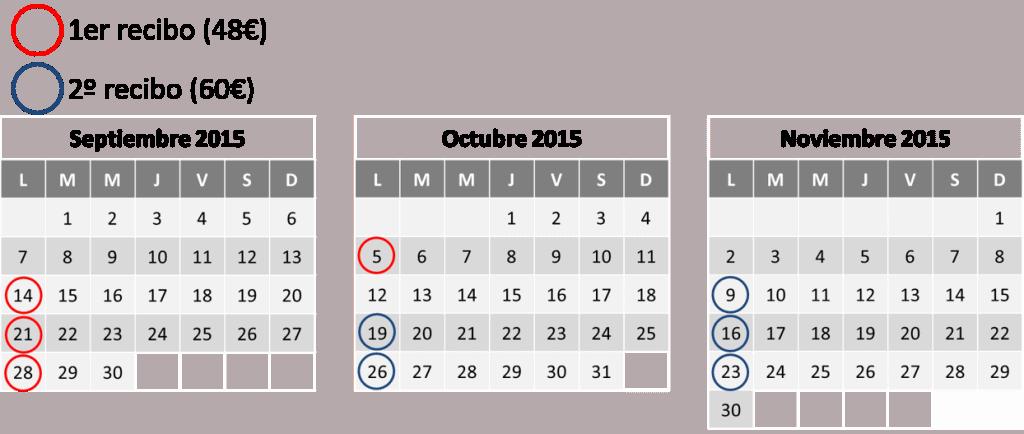 sep oct novi 2015